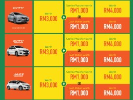 Honda-Malaysia-Welcome-Ramadan-Rewards-2_BM