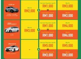 Honda Malaysia Welcome Ramadan Rewards 3