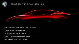 Alfa Romeo roadmap 2022 (2)
