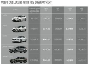 Volvo-Leasing-1-850x614_BM