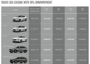 Volvo-Leasing-1