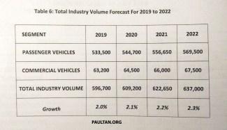 MAA-2019-2022-TIV-forecast_BM