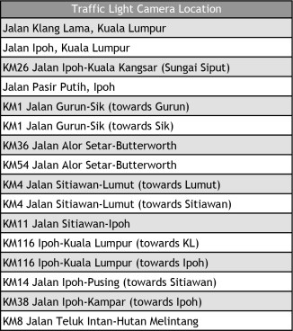JPJ AWAS camera locations 2