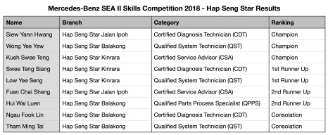 HSS-2018-comp-results-3
