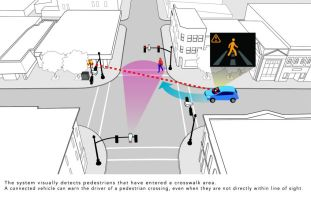 Honda-Marysville-Smart-Intersection-Pedestrian-850x541_BM