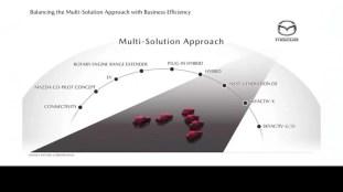 Mazda-Technology-Briefing-2018-slides-27-850x478 BM