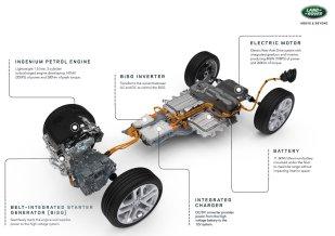 New Range Rover Evoque 42