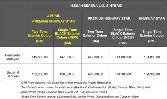Nissan Serena J Impul Price List