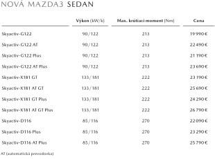2019-Mazda-3-Slovakia-price-list-1-BM