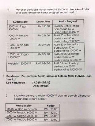 EV-road-tax-table-2a-850x1130_BM