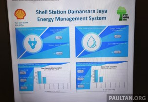 Shell Green fuel station-9