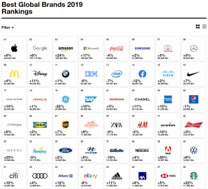Interbrand-Best-Global-Brands-2018-part (1)