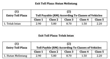 WCE Perak toll rates-1