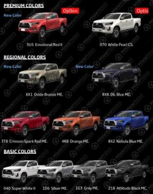 2021 Toyota Hilux facelift leak 4