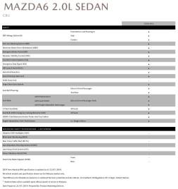 2019 Mazda 6 2.0L Sedan specifications Malaysia 3