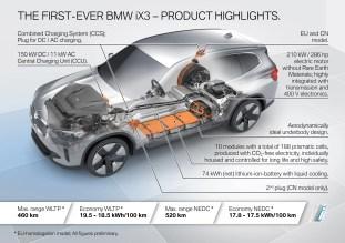 BMW iX3_412
