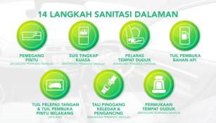 Perodua car sanitization SOP 2