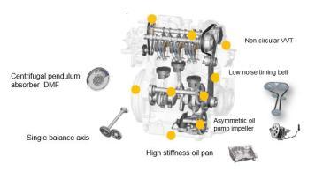 Geely-Volvo-Proton 1.5T_5