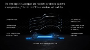 Mercedes-Benz 2020 product strategy electric drive-6