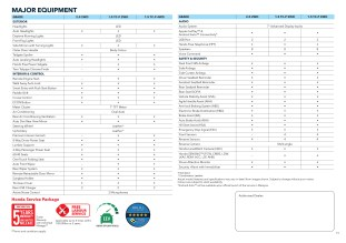 2020 Honda CR-V facelift Malaysia spec sheet-2