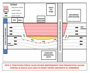 KL Seremban MRT Closure 2