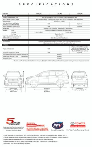 2021 Toyota Innova specs 2