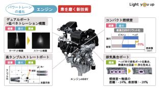 Daihatsu DNGA new engine 1