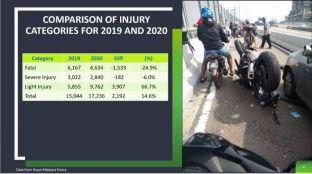 MIROS-road-fatality-statistics-2020-2-850x475_BM