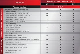 Perodua Ativa D55L spec sheet teaser