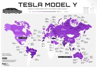 Tesla Worldwide Index Model Y