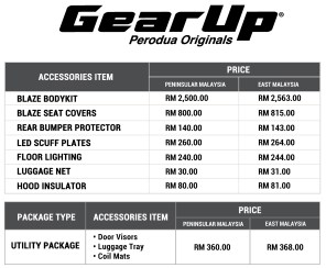 2021 Perodua Ativa GearUp official accessories price list-1_BM
