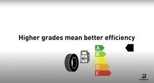 2021 European Union tyre label-4