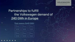 Volkswagen Group New Auto strategy-21