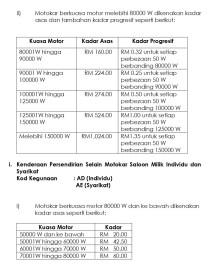 EV road tax Malaysia JPJ pg 2