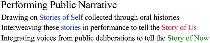perform-pub-narrative-1