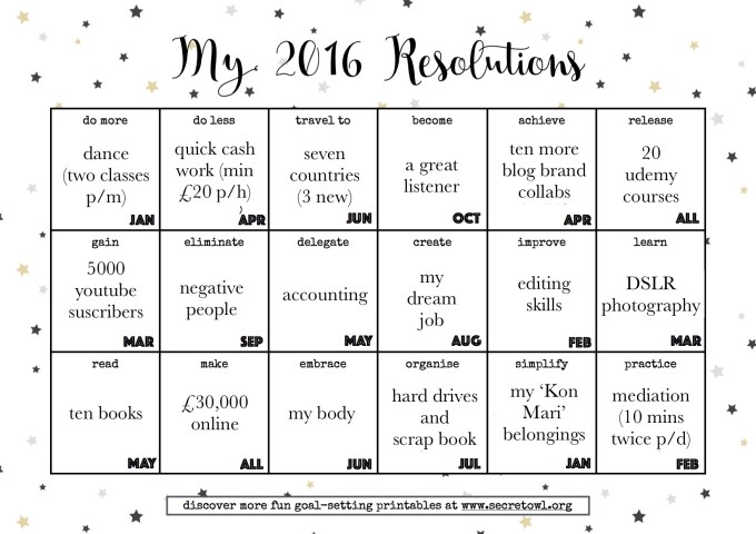 MY 2016 RESOLUTIONS (EDITABLE) copy