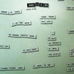 Estrenos de cine – Semana del 27 de Julio de 2012