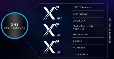 Intel-XE-Family