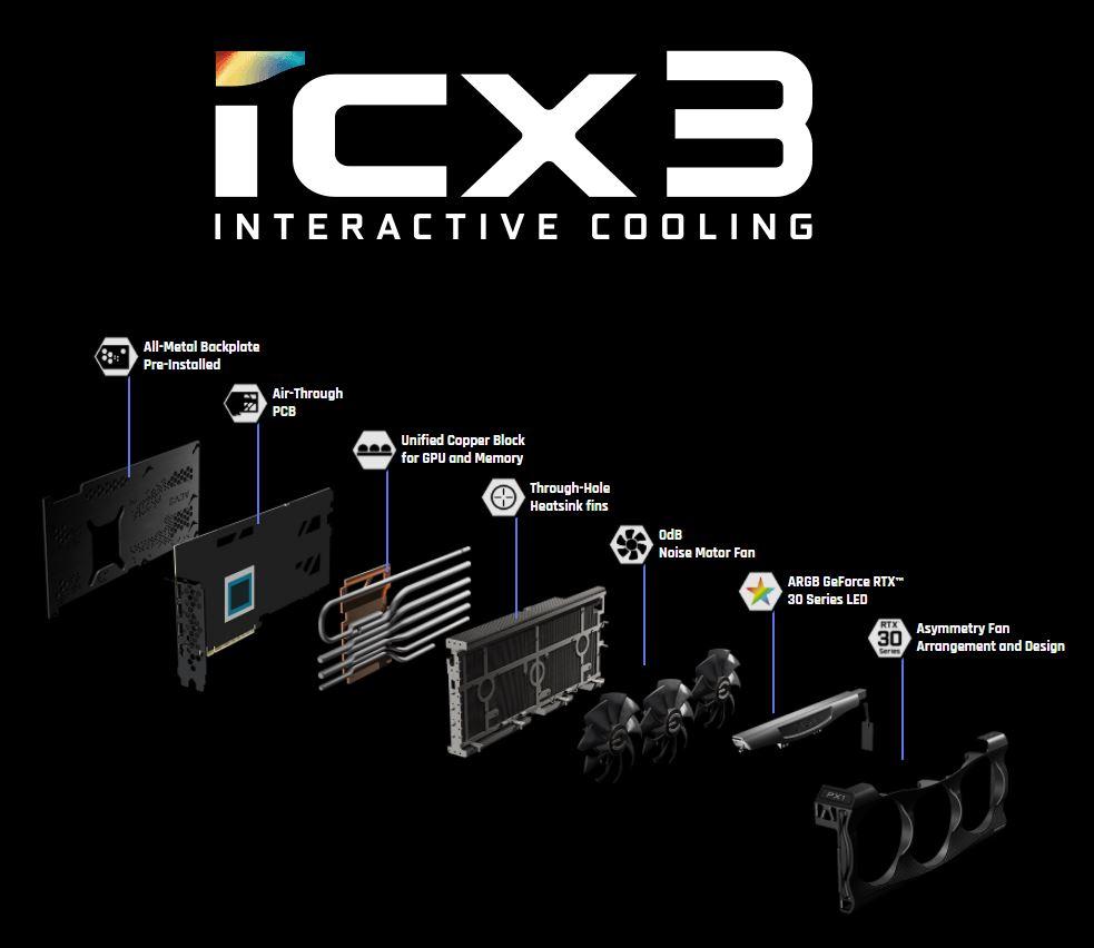 ICX3-Evga