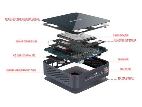 S500+-Mini-PC-AMD-Ryzen-5900HX-002