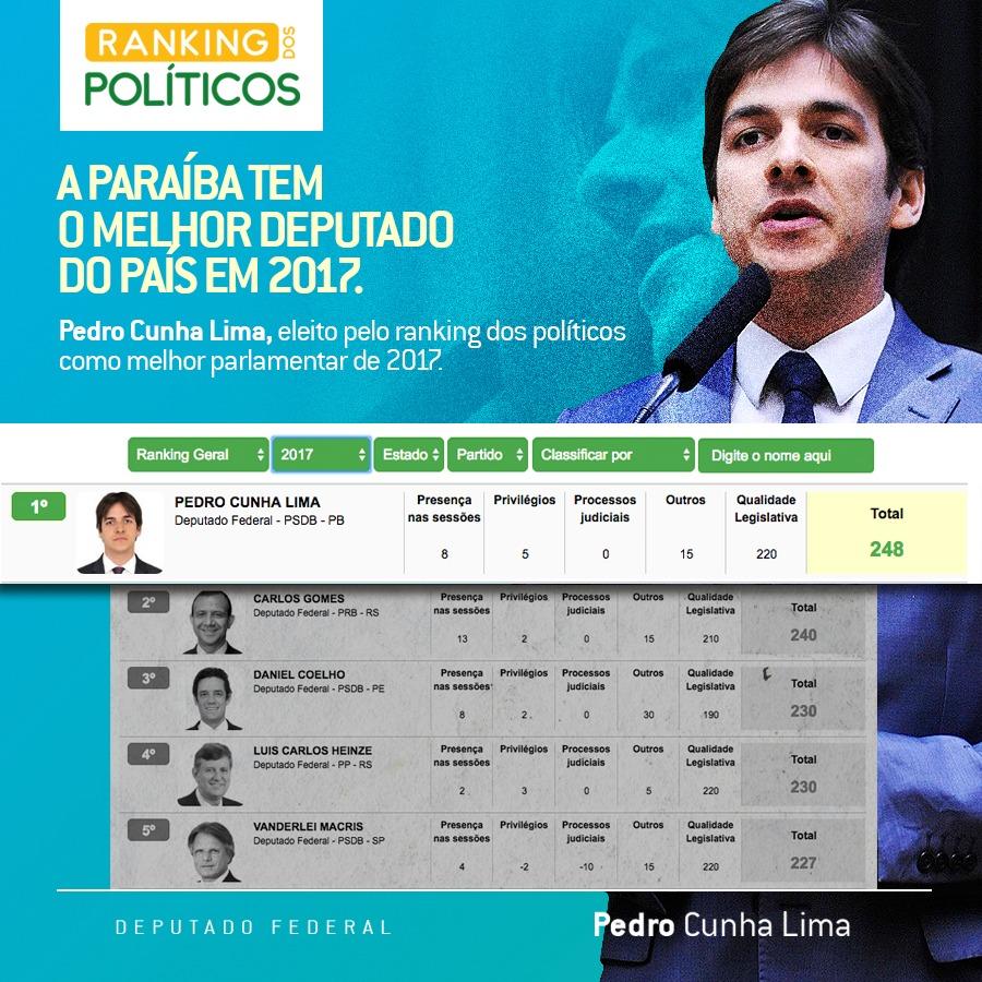 Deputado paraibano foi eleito o melhor do país em 2017; veja quem é