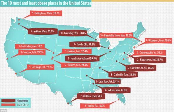 Američki gradovi u kojima je gojaznost najrasprostranjenija