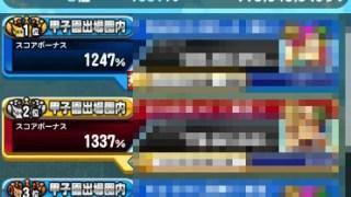 熱血甲子園 予選の結果