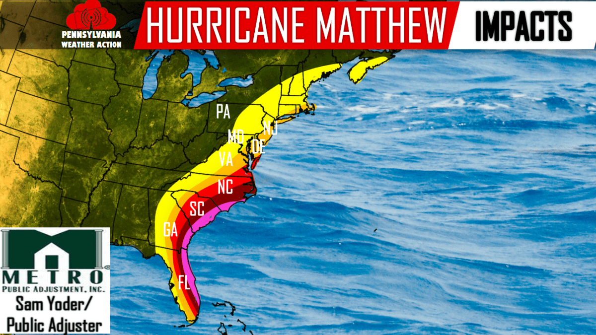 hurricane-matthew-impacts