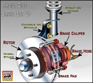What Parts Are Replaced During a Disc Brake Job? Pawlik