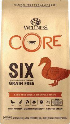 Wellness CORE SIX Grain Free Dog Food - Single Protein - Duck