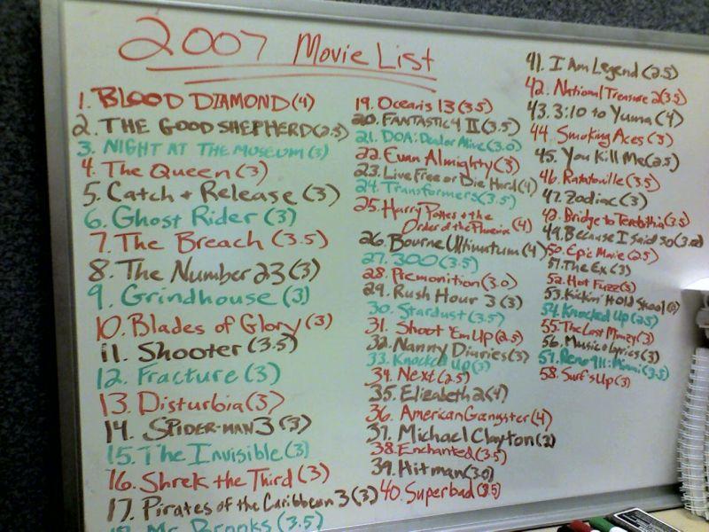 2007 Movie Board