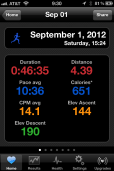 Workout Summary in numbers. Man, was it a slow run, but it was my first run in a few weeks.