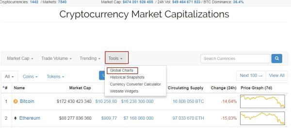 Капитализация криптовалют онлайн