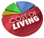 Cost of Living adjustment determined under section 1(f)(3)